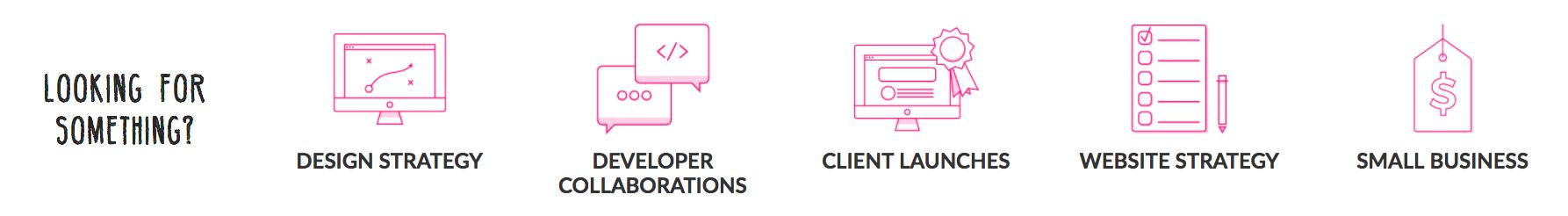 Blog categories for easy navigation